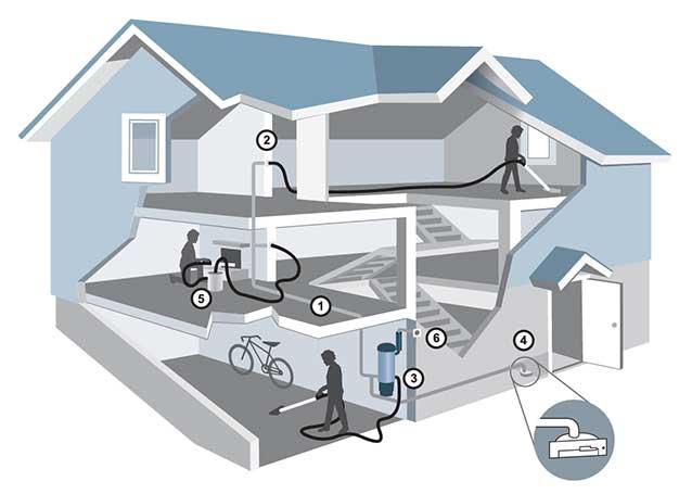 tuyaux sp cial aspiration centralis e 8 x 2 m aspiration centralis e. Black Bedroom Furniture Sets. Home Design Ideas