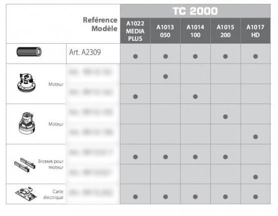 Atome TC2000 - Filtre d'origine - Aspiration centralisée