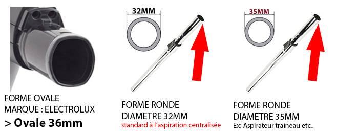Comment choisir un accessoire aspirateur 32mm 35mm ou - Comment choisir un aspirateur puissant ...